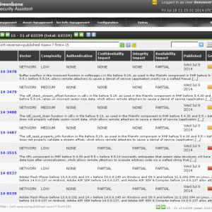 OpenVAS Listado de pruebas CVE